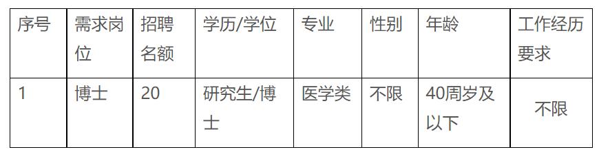 重庆事业单位招聘